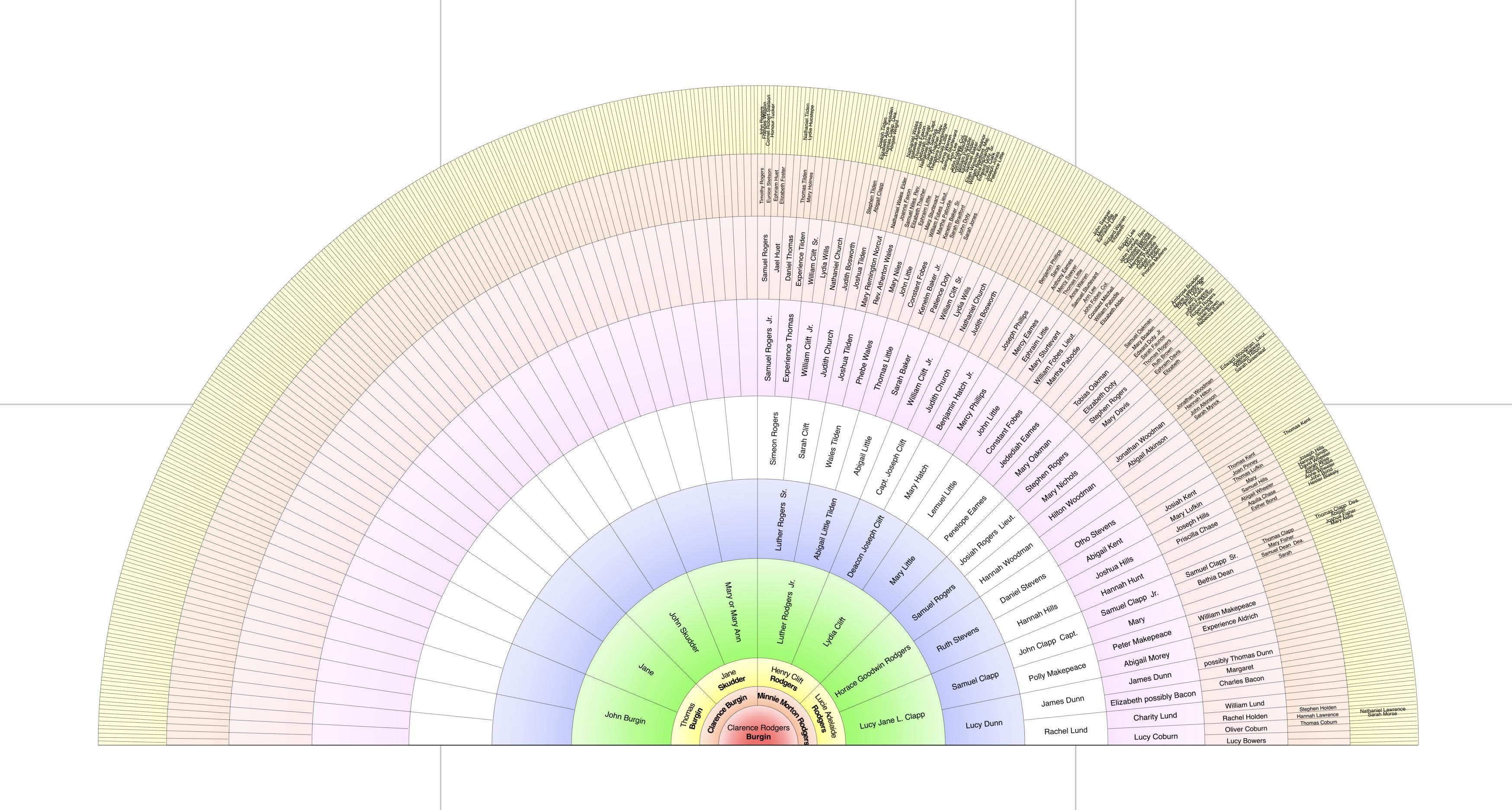 fan-chart-showing-burgin-info-shadow